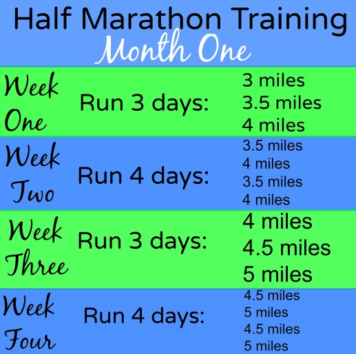 Half Marathon Training Month One